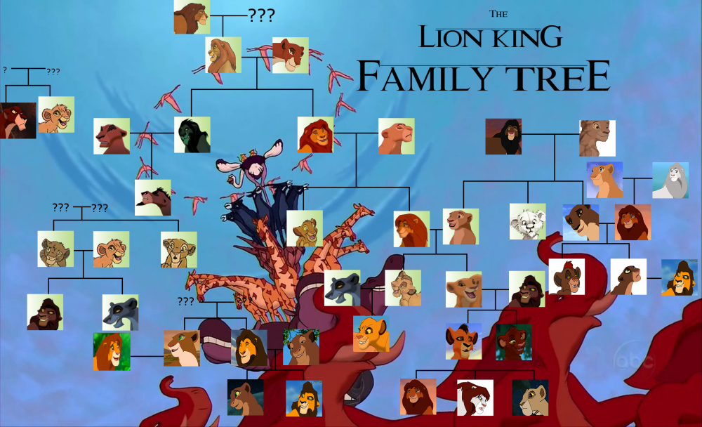 Fanimage Sixnewadventures The Lion King Family Tree